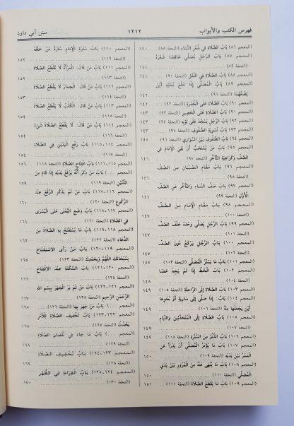 Sunan Abi Daud - Daftar Isi 2